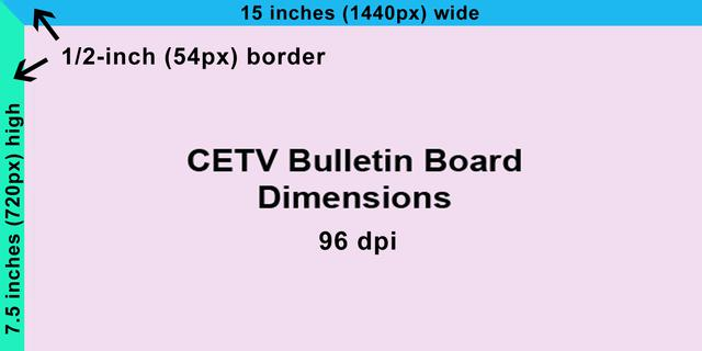 CETV Bulletin Board Dimensions